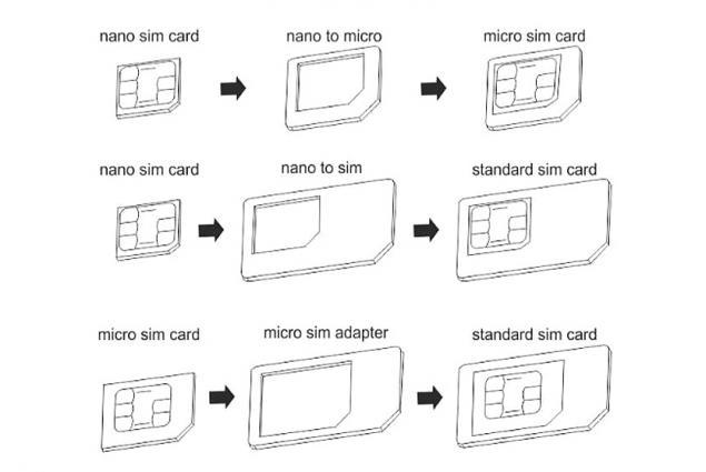 Foto 5 - Adaptér - redukce SIM karet