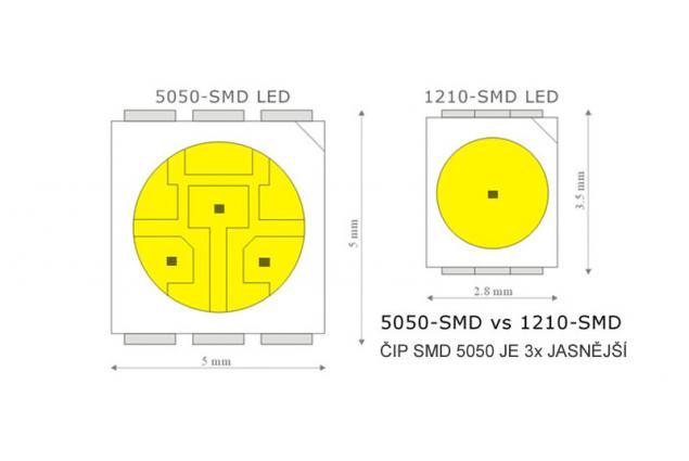 Foto 12 - Profesionální led pásek s čipy SMD5050
