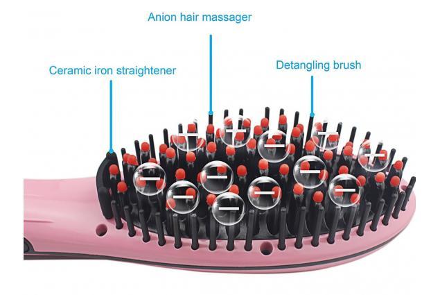 Foto 8 - Žehlička na vlasy HQT-906