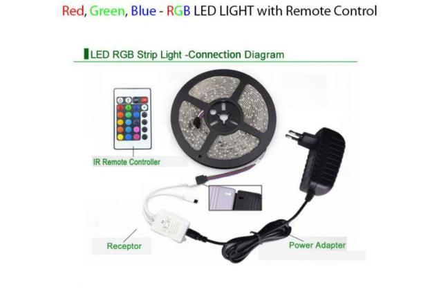 Foto 7 - LED pásek RGB 3528 5m na dálkové ovládání